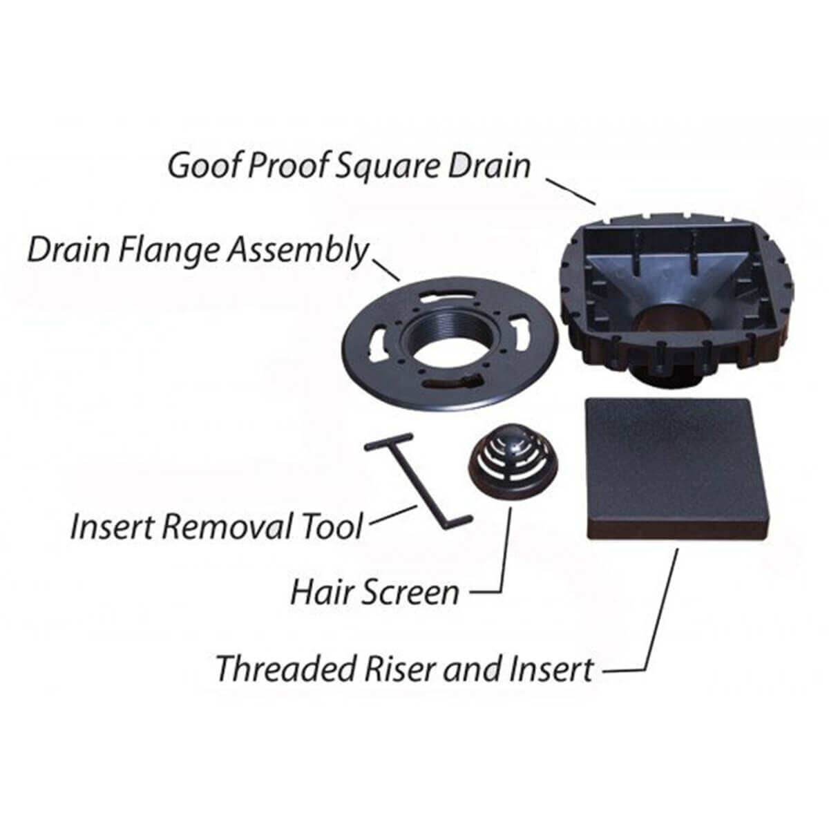 GPSD Goof Proof Square Drain Kit includes drain, flange assembly, hair screen