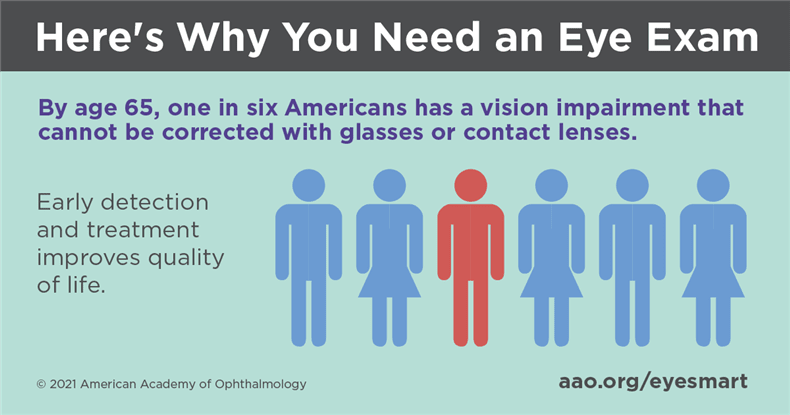Free Infographics: Healthy Eyes, Happy Lives
