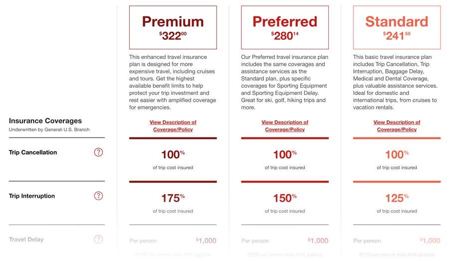 compare travel insurance plans
