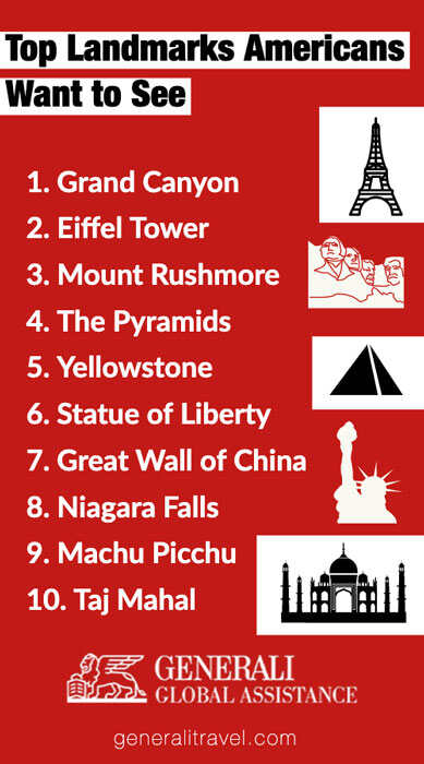 famous landmarks americans want to visit infographic