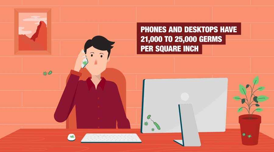 phones and desktops have tens of thousands of germs per square inch