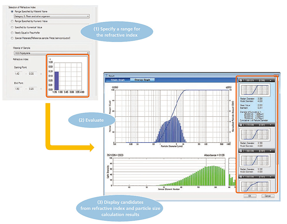 Automatic Refractive Index Calculation Software Screens