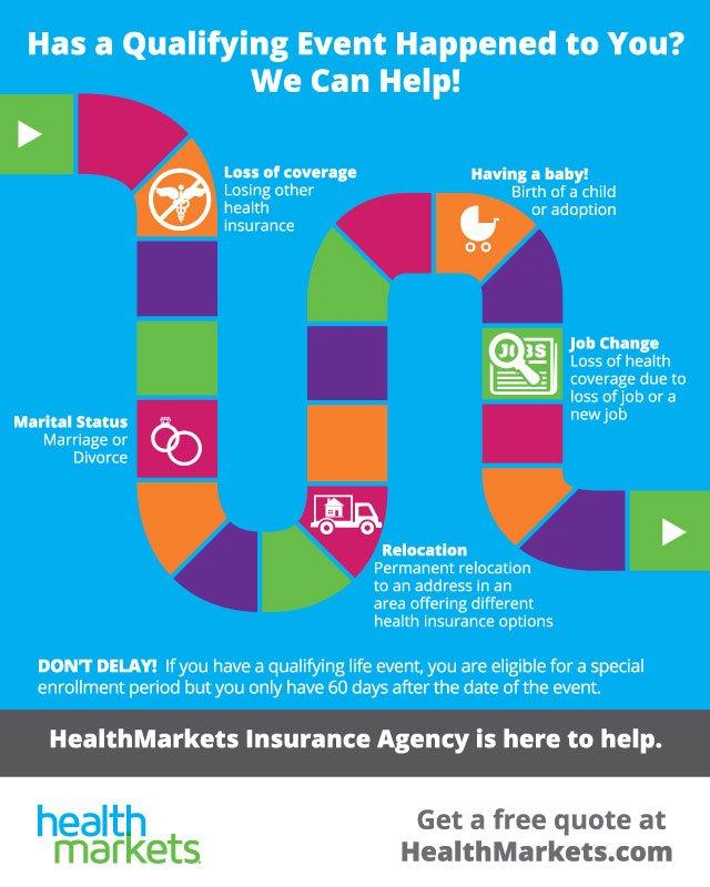 Medical Insurance For Unemployed Nj
