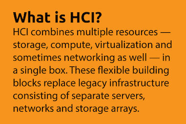 what-is-hci