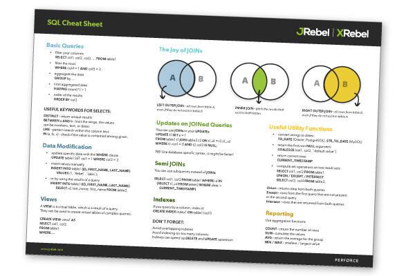 SQL Cheat Sheet PDF