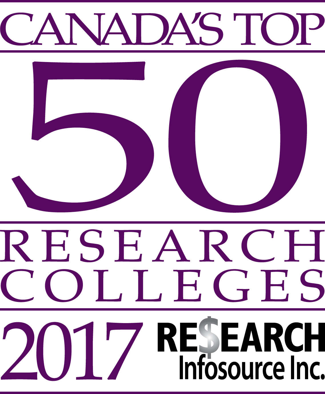 Cambrian College S National Research Ranking Rises Cambrian College