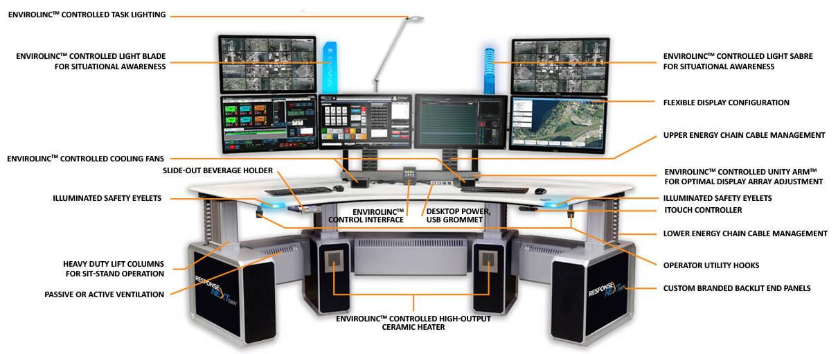response-nextgenen-control-room-features-graphic