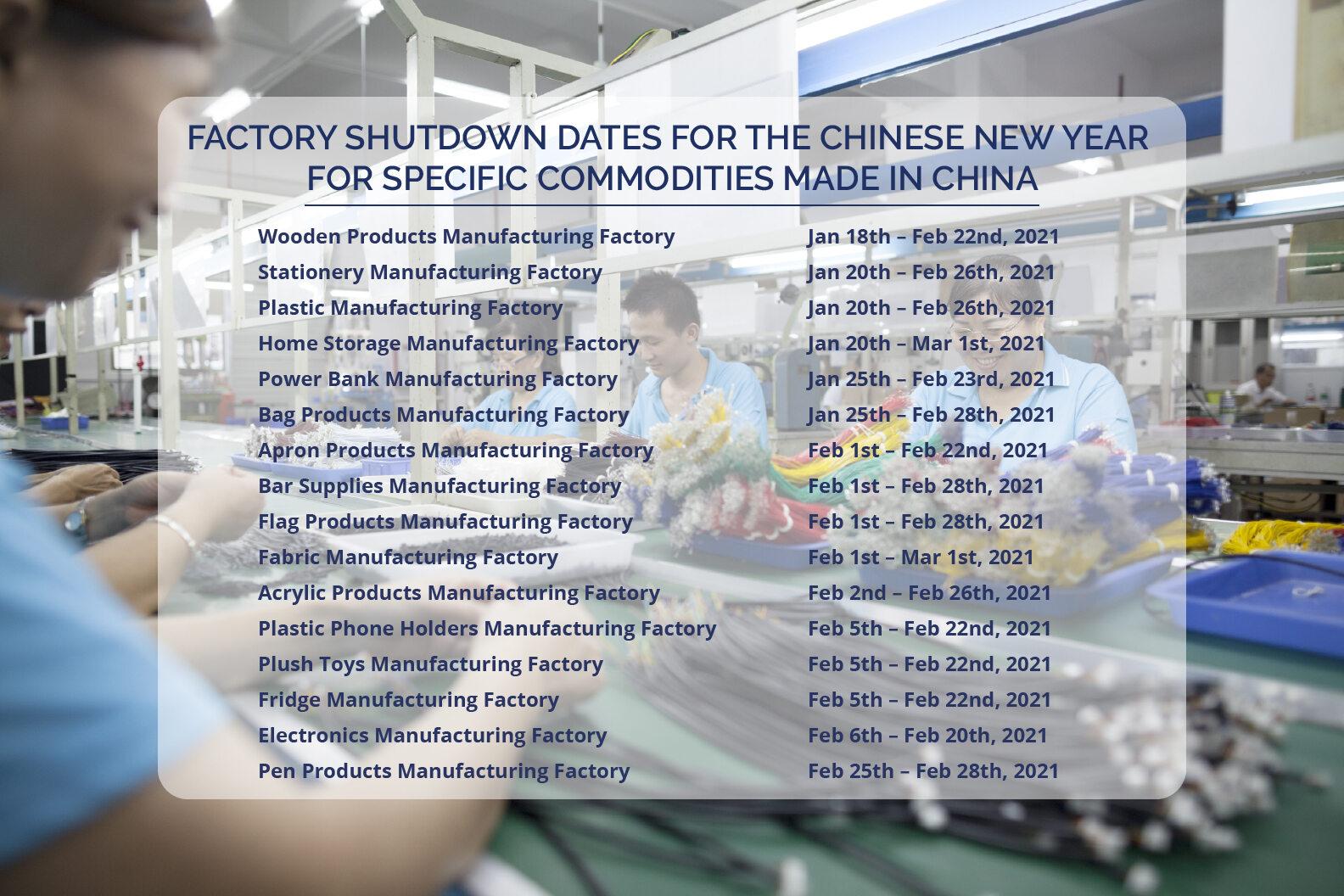 factory shutdown dates