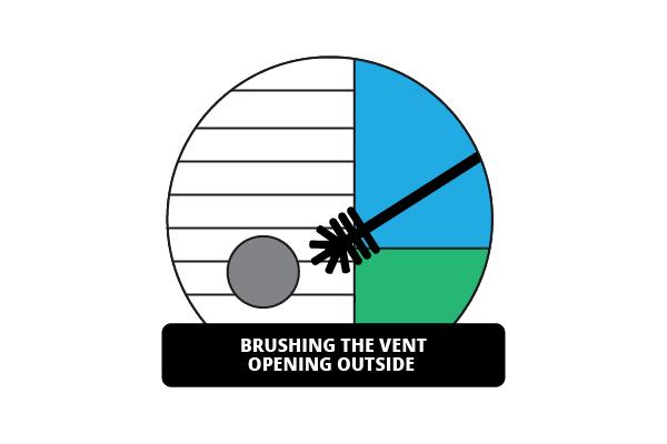 Illustration of brushing outside dryer vent