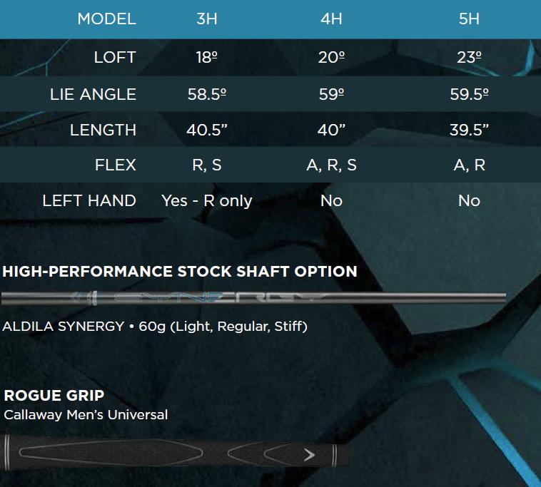 Callaway Rogue 20 Hybrid Tech Specs