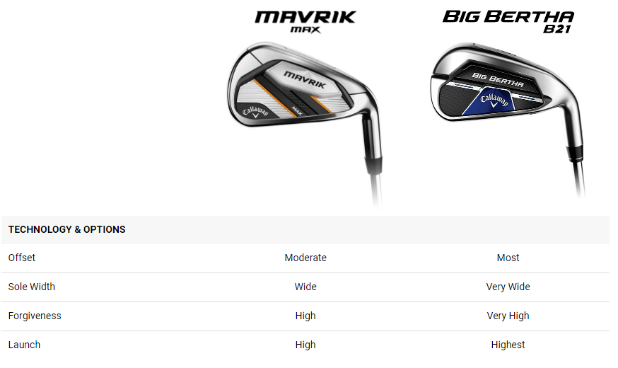 Mavrik vs Big Bertha comp chart