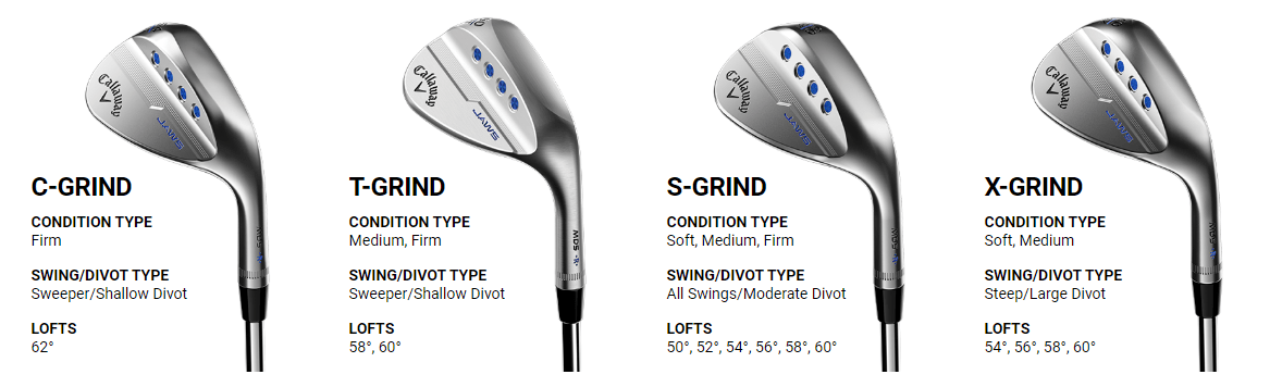 Callaway MD5 JAWS Raw Comparison Chart