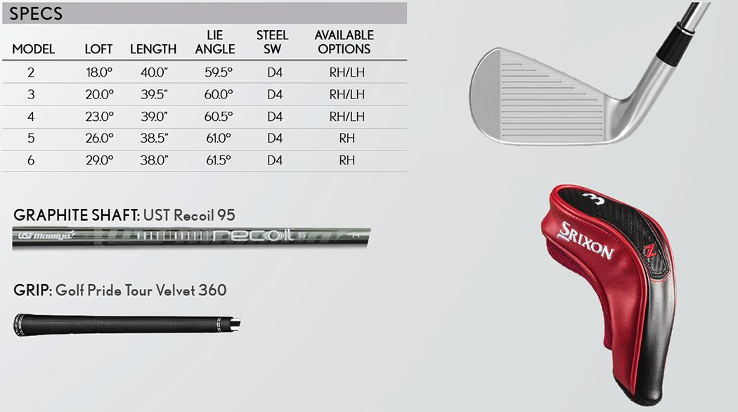 Srixon ZU85 Utility Tech Specs