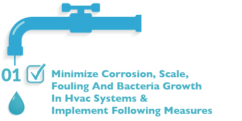 Minimize Corrosion Scale Fouling Bacteria In Hvac Systems
