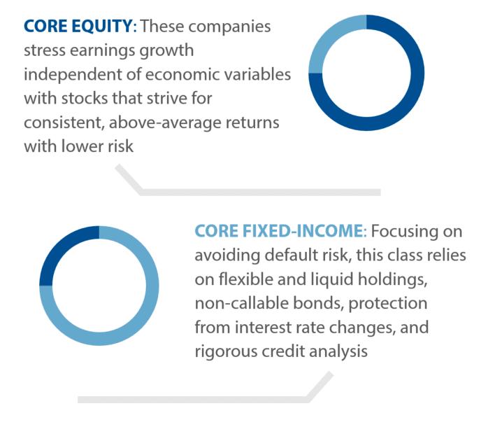 investment management graphic