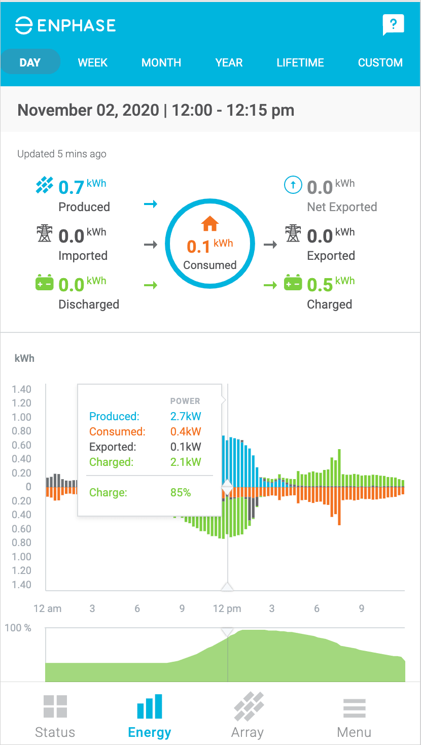latest energy updates for your system