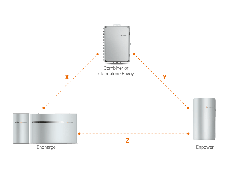 Range extension via a USB Extender