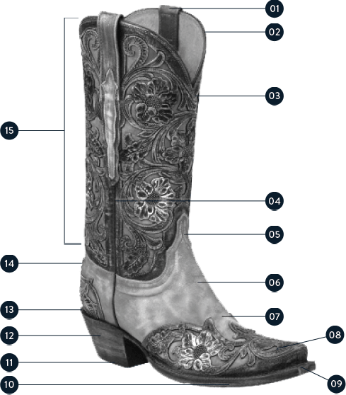 you receive one of each size Shaft Stretcher  Choose 2 Hand Made Boot Calf