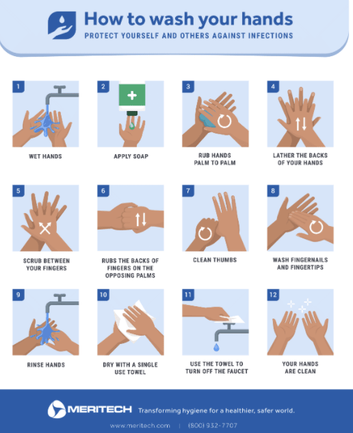 ManualHandwashingGuidePreview_Small