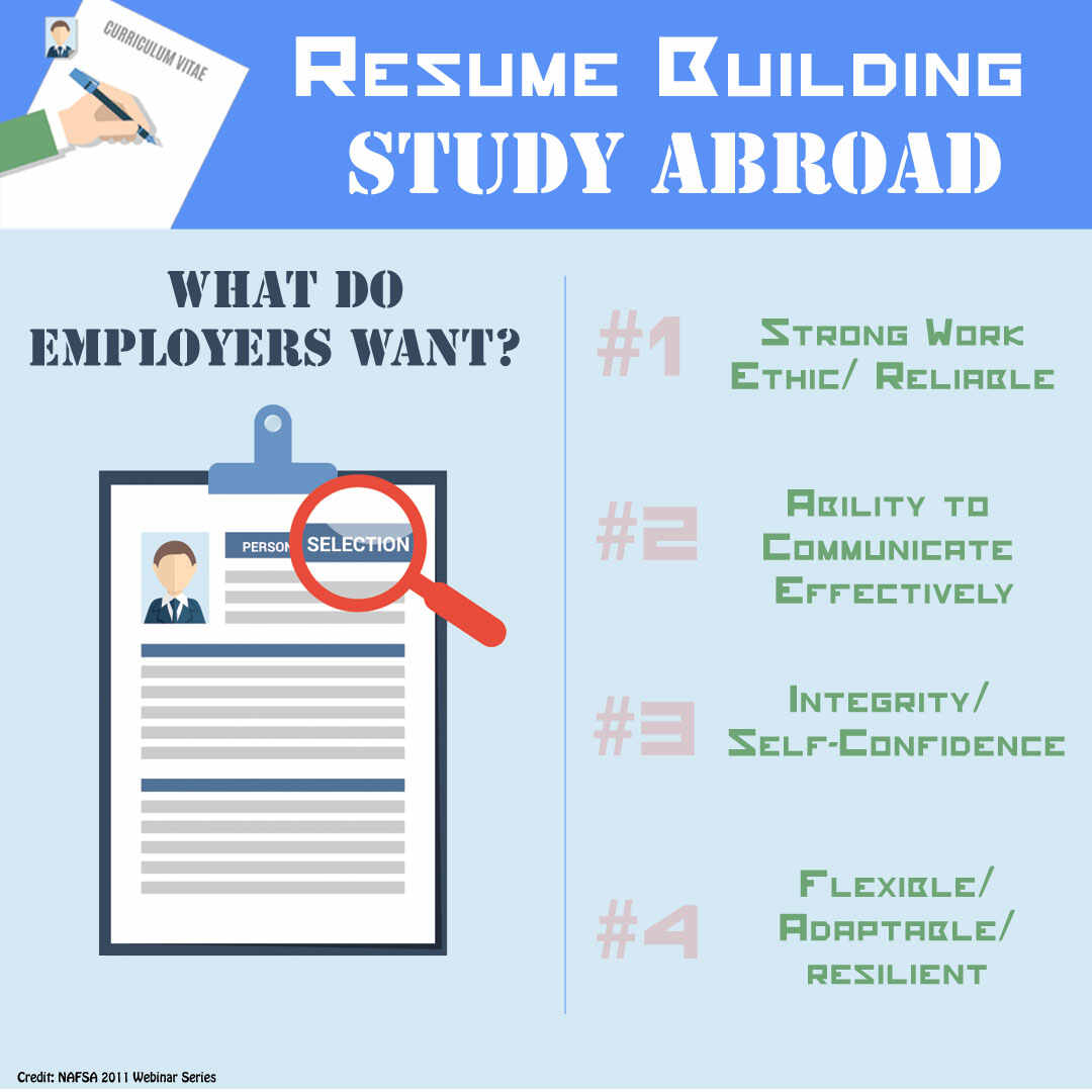 Resume Tips Saint Mary S College