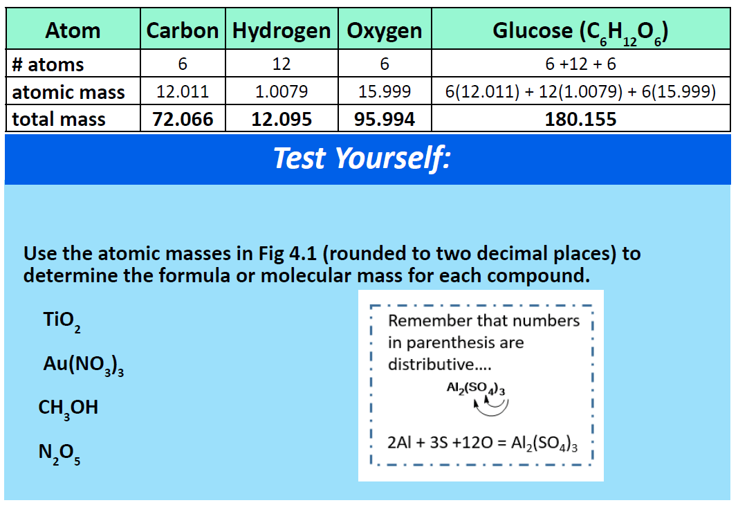listed investment companies atomic mass