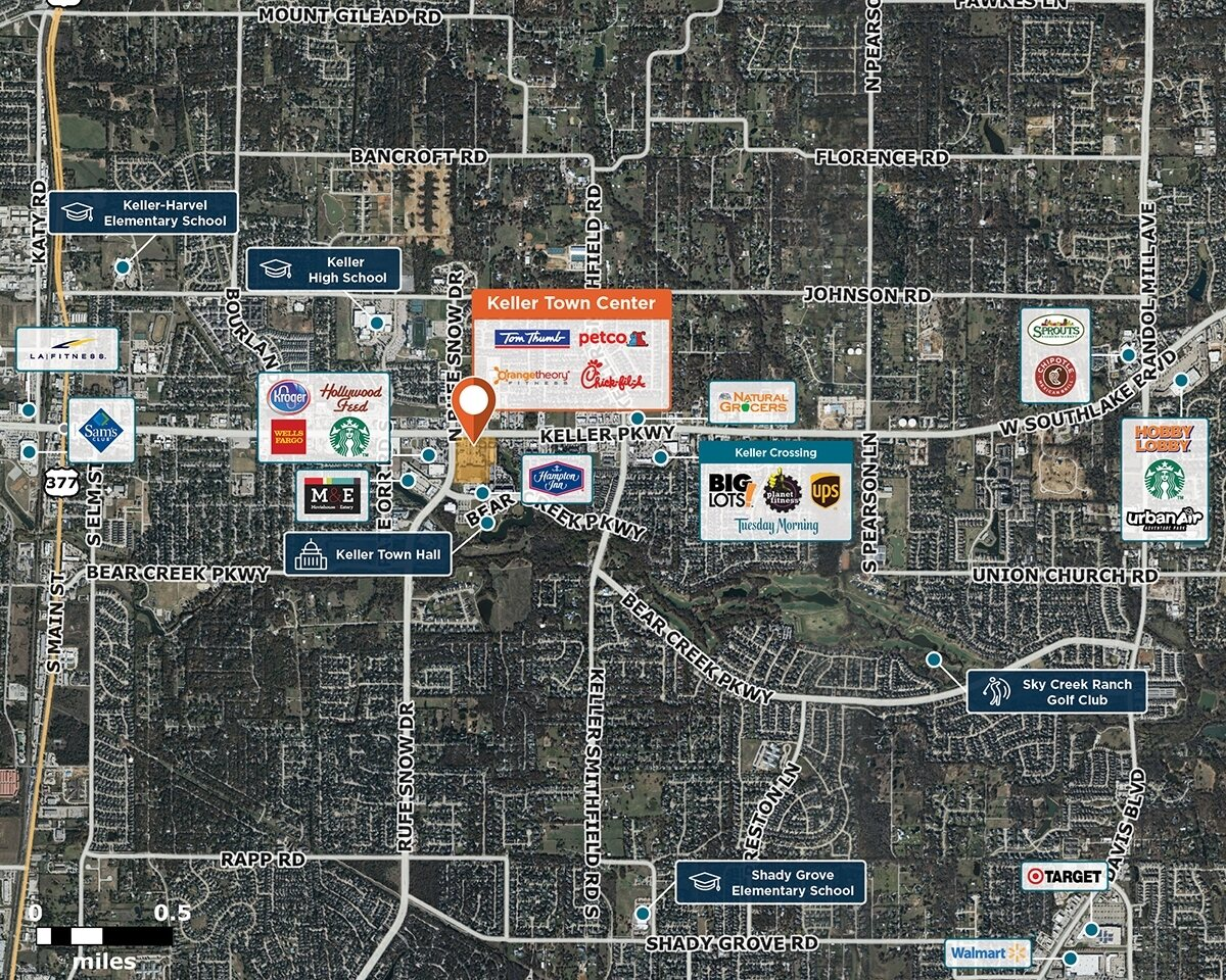 Keller Town Center Trade Area Map for Keller, TX 76248
