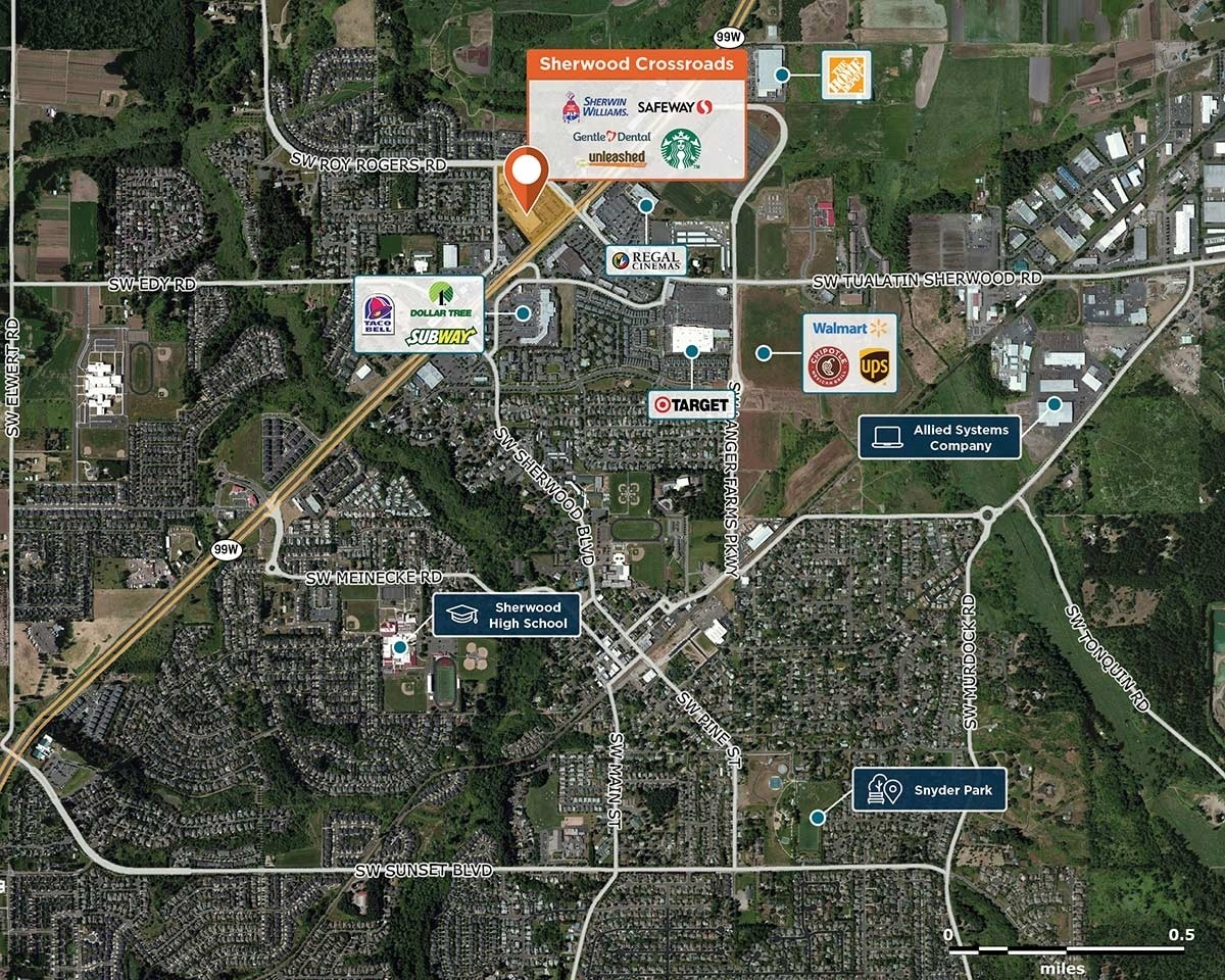 Sherwood Crossroads Trade Area Map for Sherwood, OR 97140