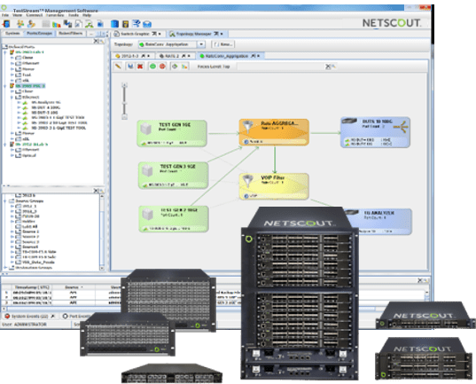 NETSCOUT flexible Test Lab Automation products