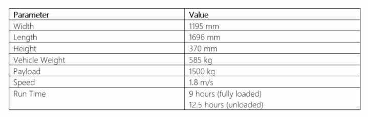 HD-1500_Parameter_Values