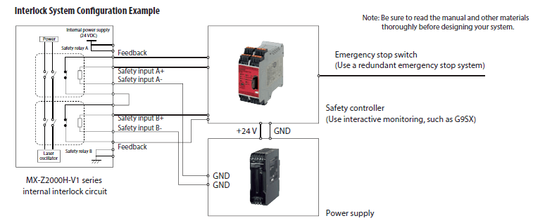 MX-Z2000-V1 series safety circuit drawing