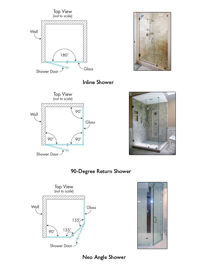 Tips For Planning Your New Shower Enclosure Dulles Glass And Mirror