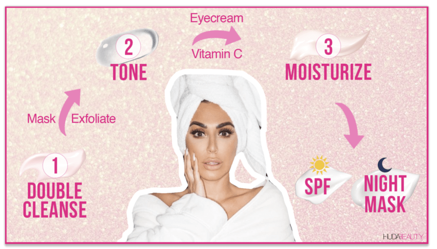 The Essential Skincare Products Every Routine Needs | Blog | HUDA BEAUTY