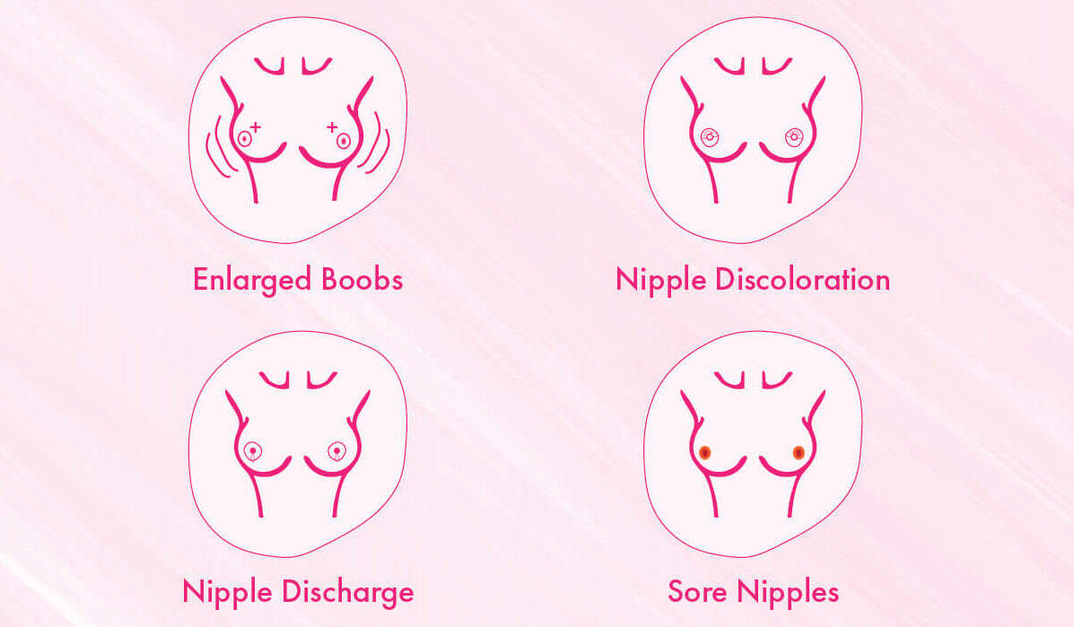 Which birth control makes your breasts bigger