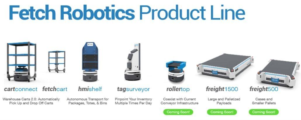 Fetch Robotics Product Line