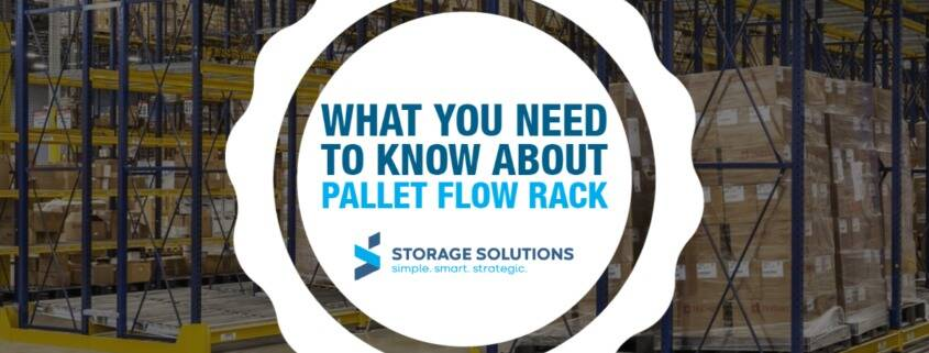 Pallet Flow Rack Explainer