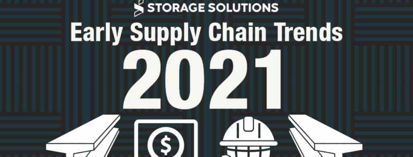 Early Supply Chain Trends 2021