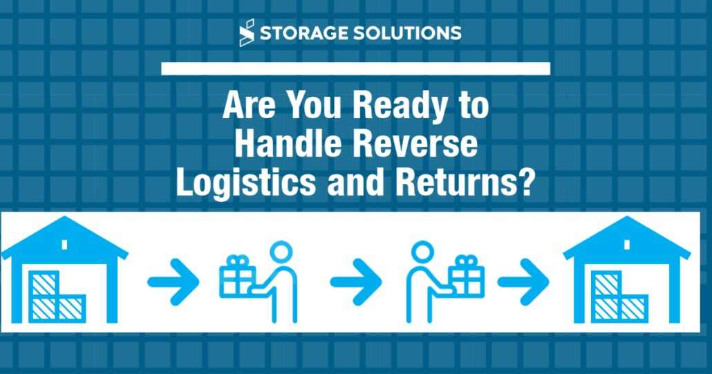 Handling Reverse Logistics and Returns