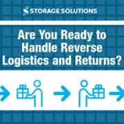 Handling Reverse Logistics and Returns