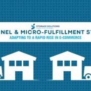 Omnichannel Micro-fulfillment Blog