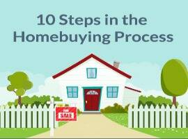 10 Steps in the Home buying Process