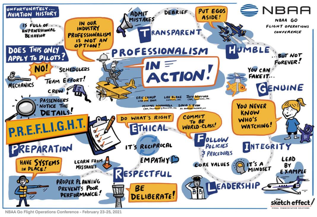 Nbaa21 professionalism in action graphic preflight
